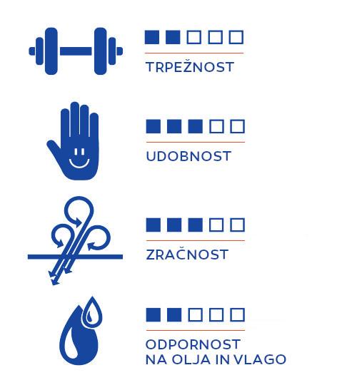 delovne rokavice gebol eco grip topdom 4
