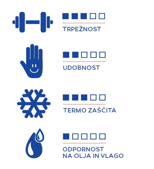 delovne rokavice gebol premium blue thermo topdom 2