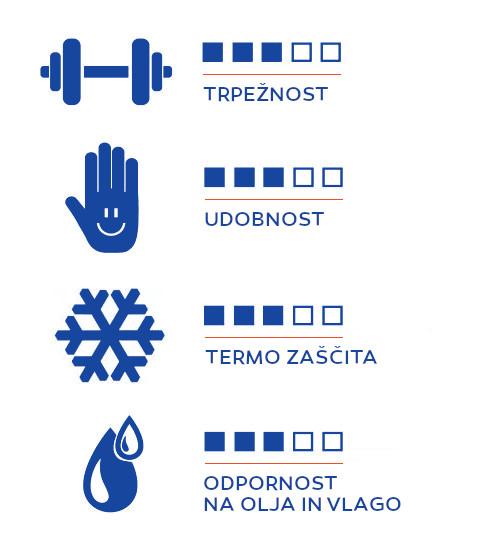 delovne rokavice gebol winter grip topdom 3